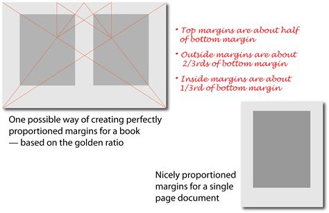 How To Create Perfectly Proportioned Page Margins | how to create perfectly proportioned page margins