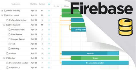 firebase tutorial 2015 how to use dhtmlx gantt chart with firebase platform