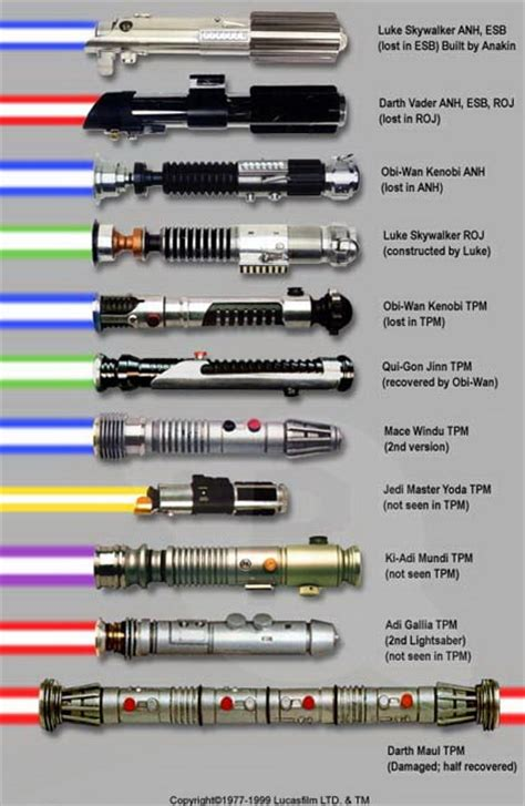 Lightsaber Ls by Makers Really Should Look At This I Ve Known For