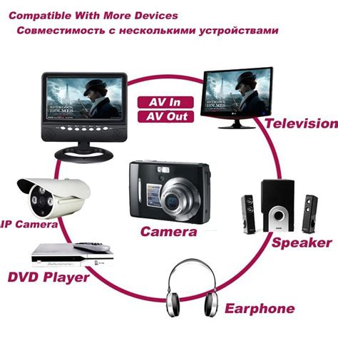 Tv Mobil Portable Lcd 7 5 Inch 7 inch portable lcd color analog tv mini tft mobile tv