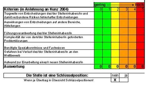 Word Vorlage Wegweiser Erfolg In Personalmanagement Personalentwicklung Und Personalwirtschaft N 252 Tzliche Tools