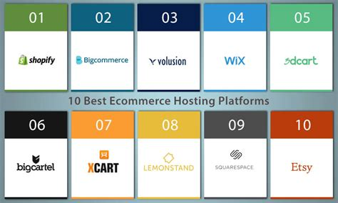 best ecommerce 10 best ecommerce hosting platforms ecommerce solutions