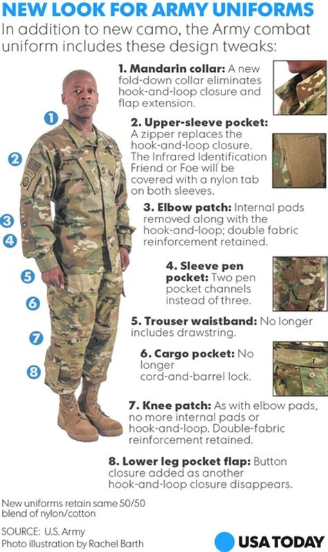 operational camouflage pattern us army who has the strongest military in africa foreign