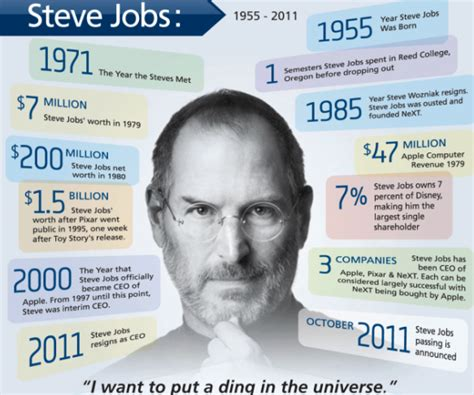 steve jobs biography book how many pages steve jobs biographical timeline infographics