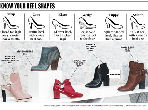 easy to walk in high heels fall fashion 2013 stacked heel boots bloomberg