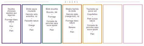 Beau Les Cuisines Les Moins Cheres #6: Menu2.jpg