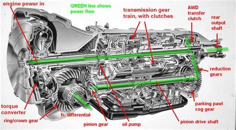 subaru automatic transmission subaru awd system fully explained youwheel your car expert