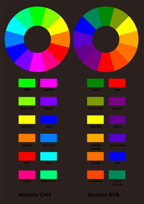 complementary color definition complementary colors glossary definition