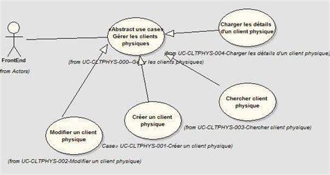 diagramme de cas d utilisation exemple framework de modlisation d un projet en langage uml