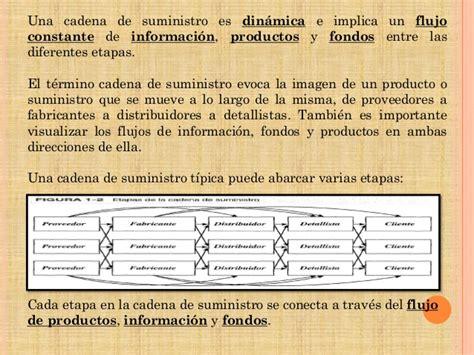 cadena de suministro q es entender qu 233 es la cadena de suministro