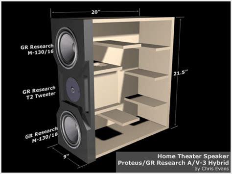 Speaker Designs by Speaker Design Structurally Sound
