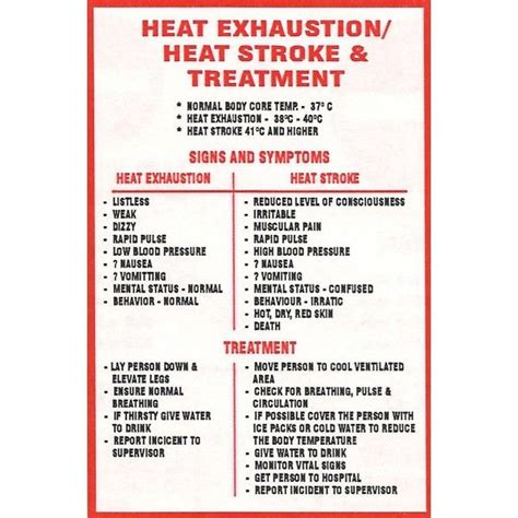 best heat treatment 21 best warmte letsels images on beat the heat home remedies and home remedies