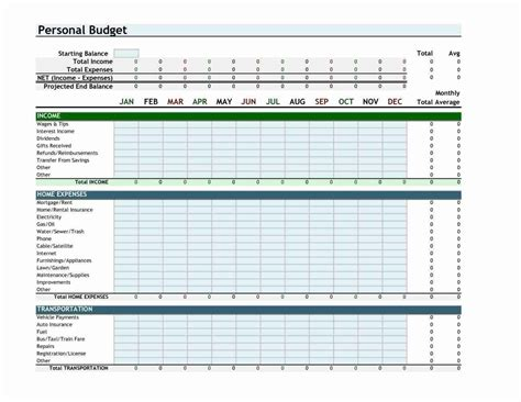 organizational budget template budget template for nonprofit driverlayer search engine