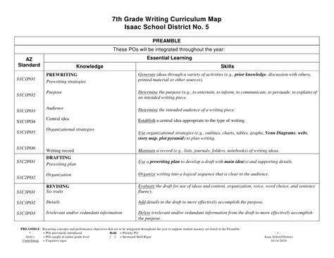 Seventh Grade Writing Curriculum Map 7th Grade Essay Outline Template