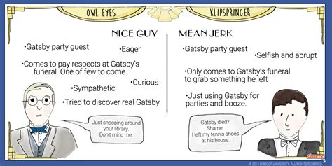 character analysis the great gatsby jordan owl eyes and klipspringer in the great gatsby