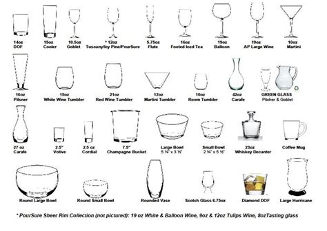 barware glasses types liquor glasses types google search barware wine