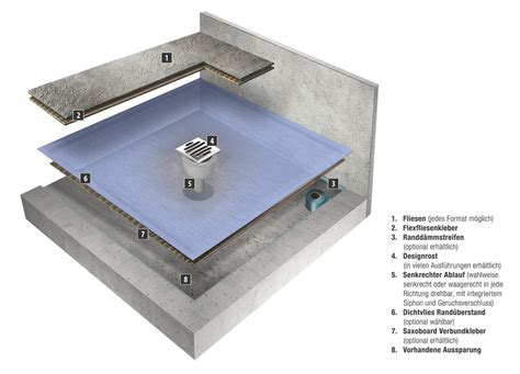 duschelement mit punktablauf 3 d duschen querschnitte schichtenmodelle saxoboard net