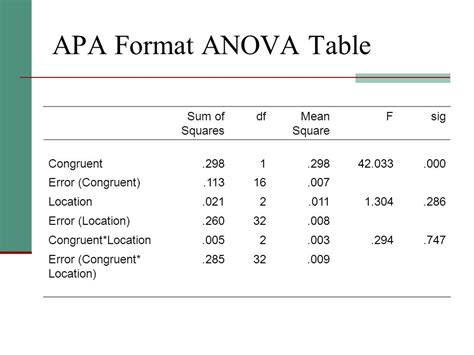 format apa table experimental psychology psy ppt download