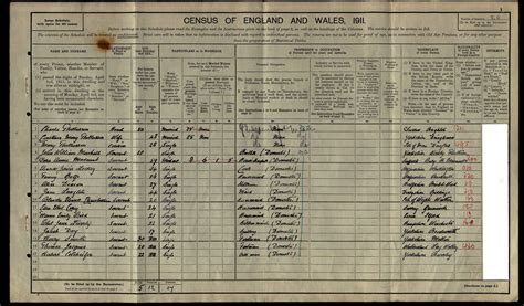 Census Birth Records 1911 Census Uk Driverlayer Search Engine