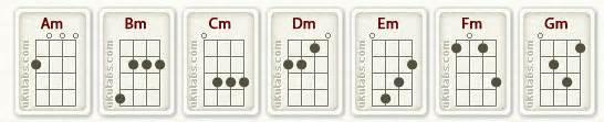 tutorial ukulele senar 3 tutorial gitar lengkap kunci dasar ukulele untuk pemula