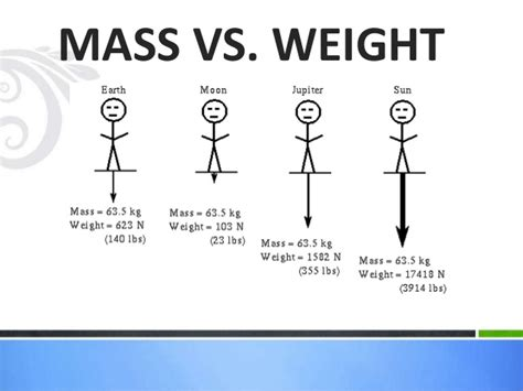 mass matter matter and energy ppt