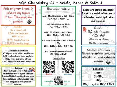 capacitors gcse a2 physics capacitors revision notes 28 images aqa p1 summary sheet by zshaikh teaching