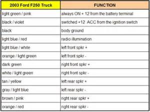 2008 ford f250 stereo wire harness color codes the knownledge