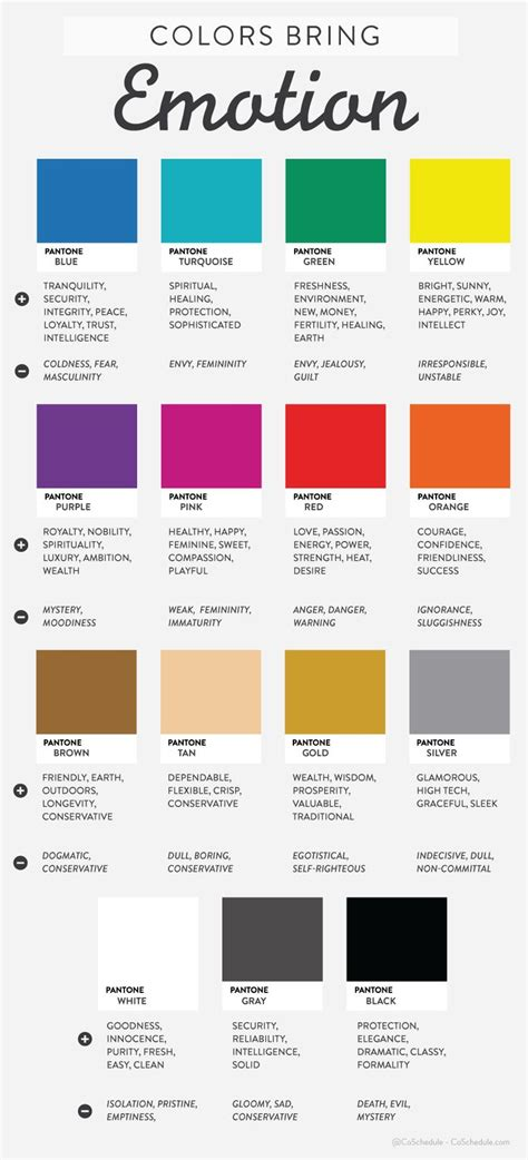 colour themes meaning 17 best ideas about color meanings on pinterest