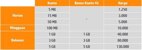 trik internet murah indosat terbaru cara daftar murah paket indosat ooredoo 24 jam terbaru