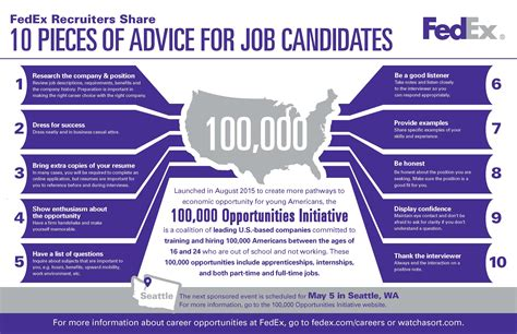 Fedex Office Careers by Fedex Recruiters 10 Pieces Of Advice For