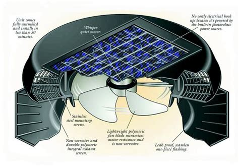 solar star attic fan lbk skylight manufacturing