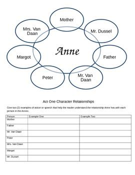 biography graphic organizer by veronica schmidt tpt the diary of anne frank worksheets resultinfos