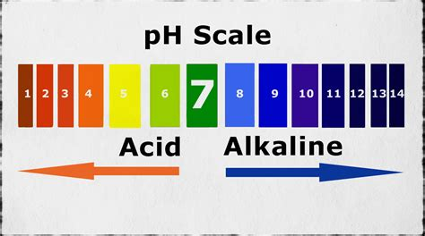 ph color scale ph scale
