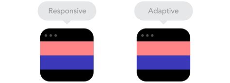 adaptive layout vs responsive design 9 basic principles of responsive web design