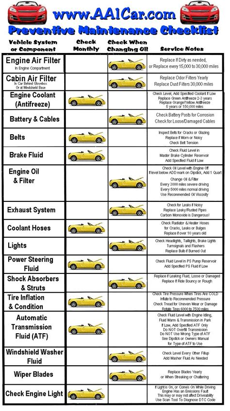 vehicle maintenance checklist excel awesome car maintenance