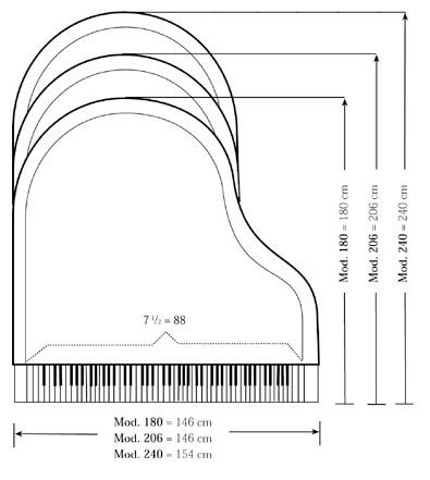 piano types ages  sizes