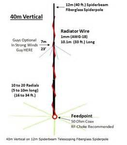 40m To 7 Mhz Vertical Antenna Antennas 40m 40 Meter Vertical