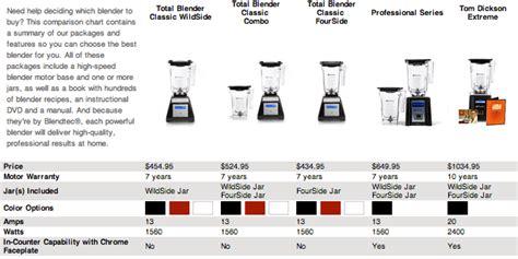 best blender comparison vitamix vs blendtec blendtec vs vitamix difference and comparison diffen