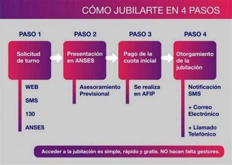 ley nueva para jubilarse en 2016 nueva edad para jubilarse en 2016 en argentina