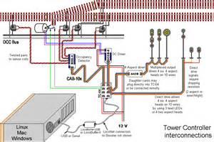Locomotive Brake System Pdf Block Detection And Signaling Colorado Front Range Railroad