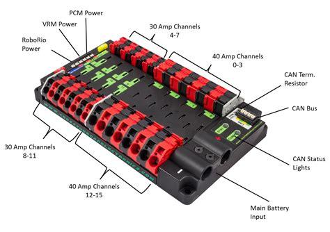 frc robotics wiring schematic wiring diagrams