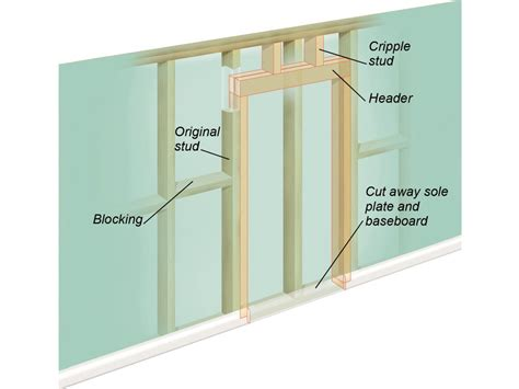 how to build a non load bearing interior wall with a door