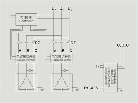 intelligent power factor correction with capacitors banks intelligent integrated power capacitor bank jiukang electric