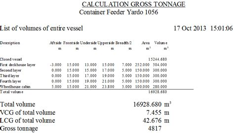 ship displacement formula pias manual tonnage calculation of gross and net tonnage