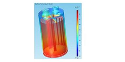 electrolytic capacitor thermal model modeling of transient electrical thermal and lifetime behavior of aluminum electrolytic