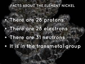 How Many Protons Does Nickel Nickel By Cooper Weems
