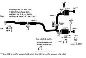 Pontiac Grand Prix Exhaust System Diagram Wiring Diagram For 1998 Pontiac Grand Am Wiring Get Free