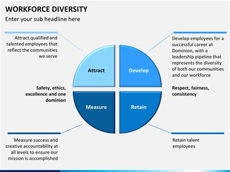 Diversity Powerpoint Templates Free by Workforce Diversity Powerpoint Template Sketchbubble