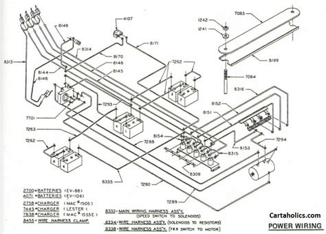 wiring diagram for 1999 club car golf cart wiring free