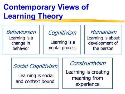 The Ories Of Learning class 6 highlights of theoretical orientations to learning